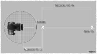 shtativ-dlya-panoramnoj-fotosemki-3
